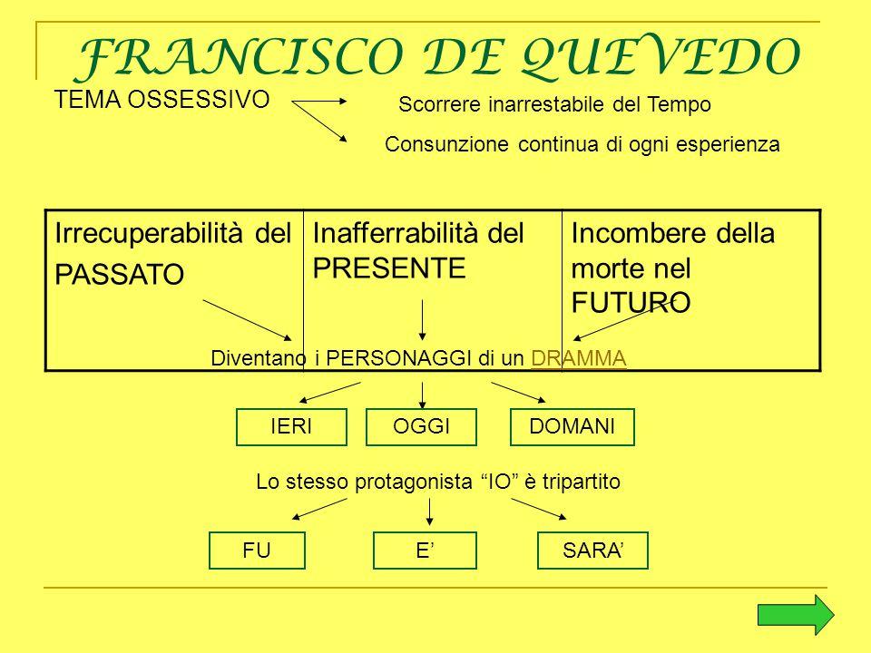 FRANCISCO DE QUEVEDO Irrecuperabilità del PASSATO