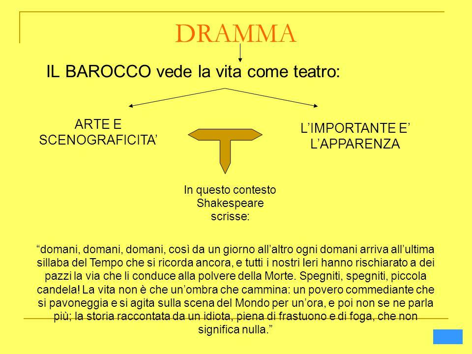DRAMMA IL BAROCCO vede la vita come teatro: ARTE E SCENOGRAFICITA'