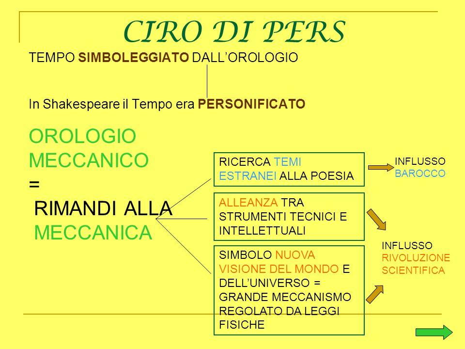 CIRO DI PERS OROLOGIO MECCANICO = RIMANDI ALLA MECCANICA