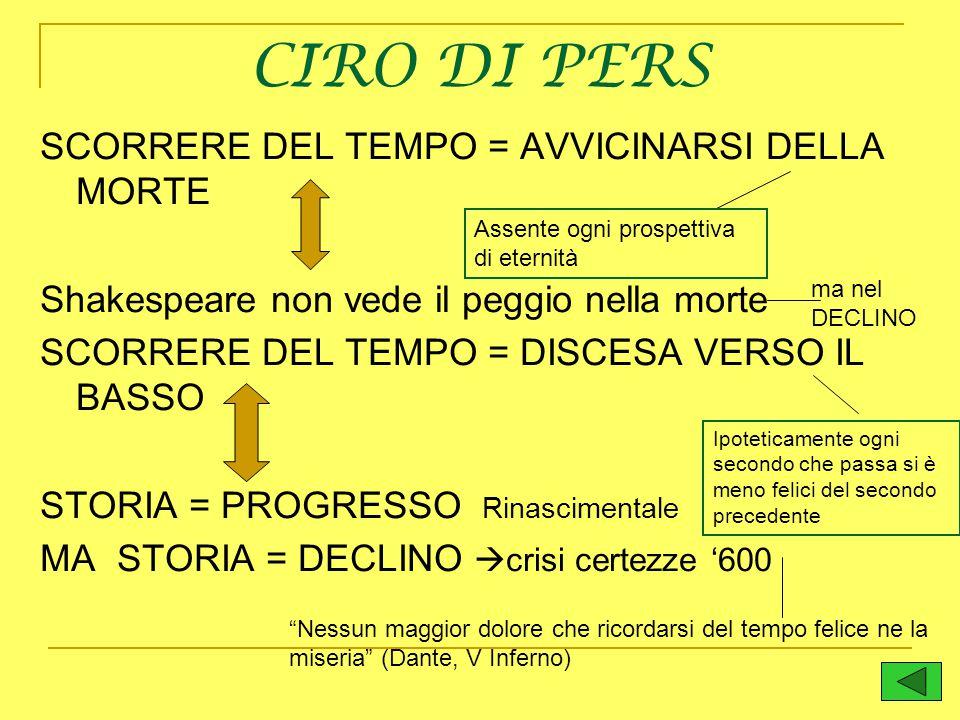 CIRO DI PERS SCORRERE DEL TEMPO = AVVICINARSI DELLA MORTE