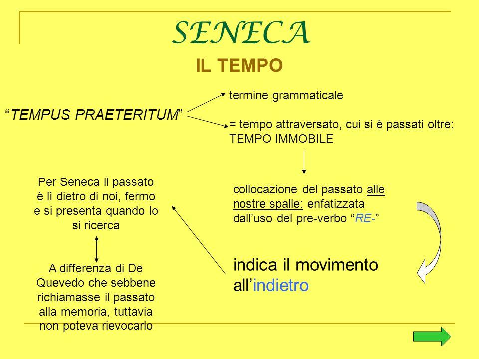 SENECA IL TEMPO indica il movimento all'indietro TEMPUS PRAETERITUM