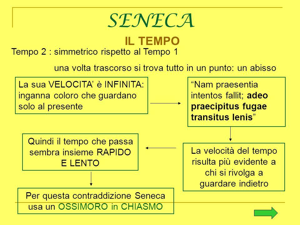 SENECA IL TEMPO Tempo 2 : simmetrico rispetto al Tempo 1