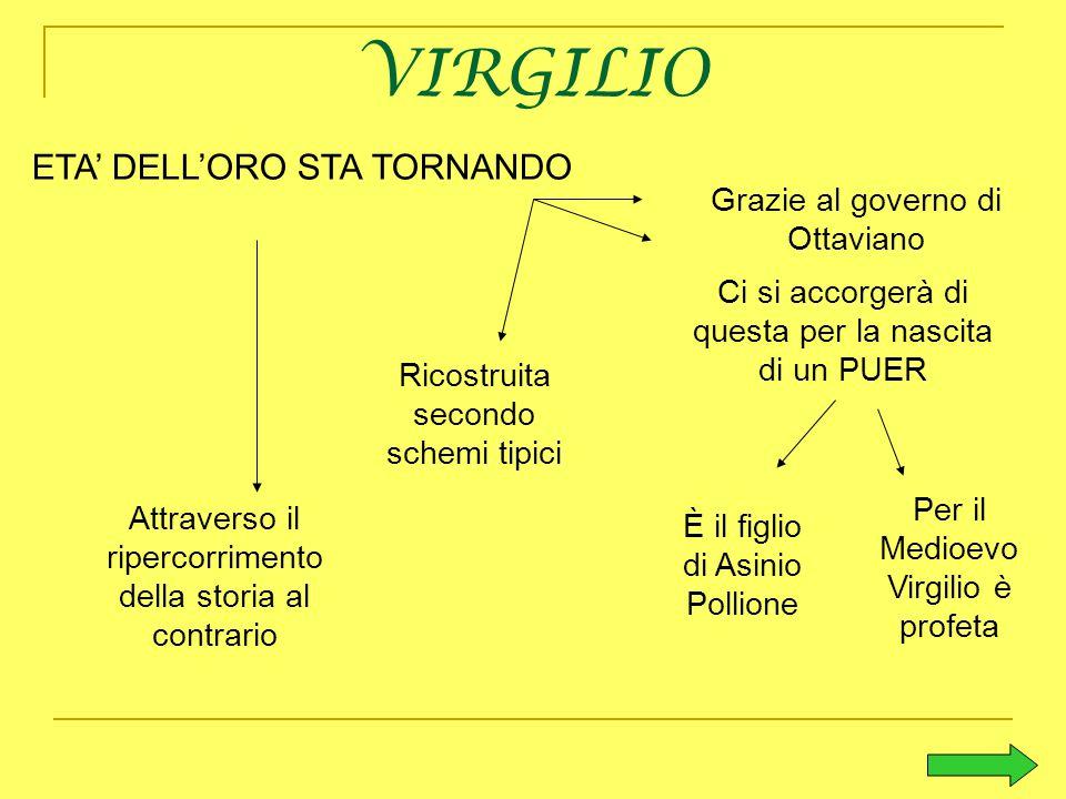 VIRGILIO ETA' DELL'ORO STA TORNANDO Grazie al governo di Ottaviano