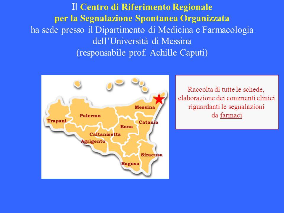 Il Centro di Riferimento Regionale per la Segnalazione Spontanea Organizzata ha sede presso il Dipartimento di Medicina e Farmacologia dell'Università di Messina (responsabile prof. Achille Caputi)