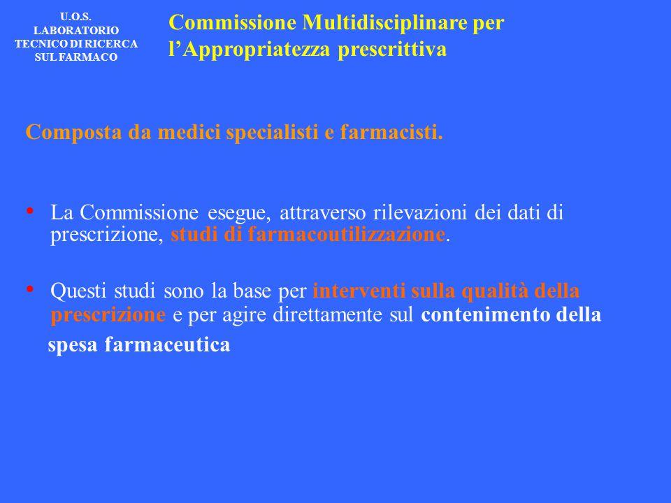 U.O.S. LABORATORIO TECNICO DI RICERCA SUL FARMACO