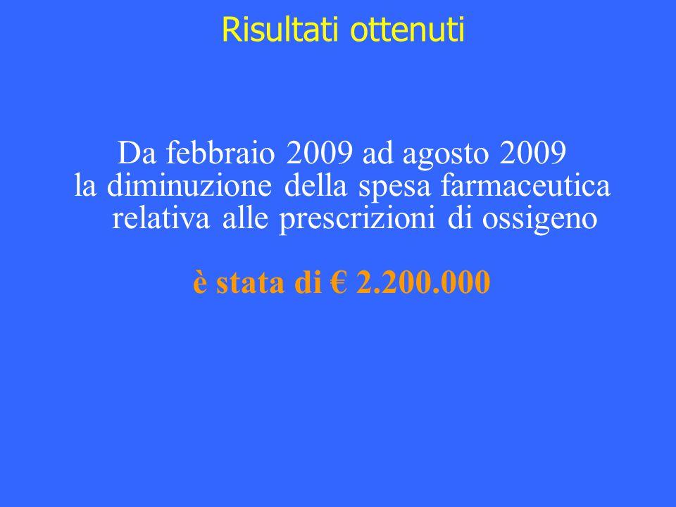 Risultati ottenuti Da febbraio 2009 ad agosto 2009. la diminuzione della spesa farmaceutica relativa alle prescrizioni di ossigeno.