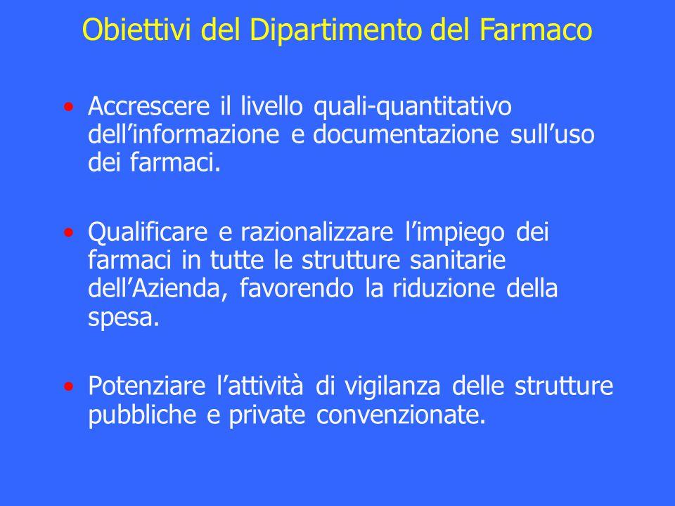 Obiettivi del Dipartimento del Farmaco