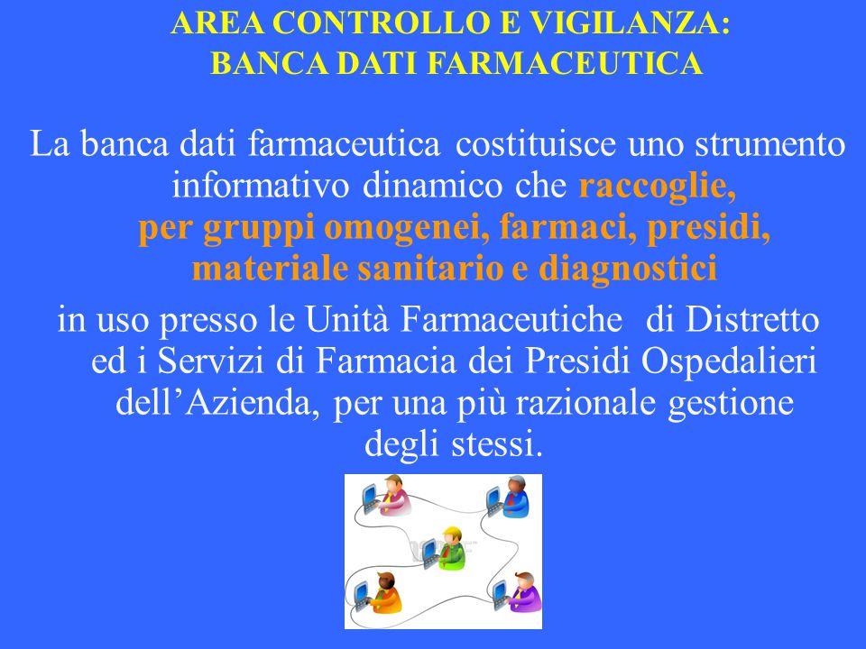 AREA CONTROLLO E VIGILANZA: BANCA DATI FARMACEUTICA