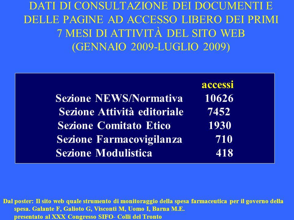Sezione NEWS/Normativa 10626 Sezione Attività editoriale 7452