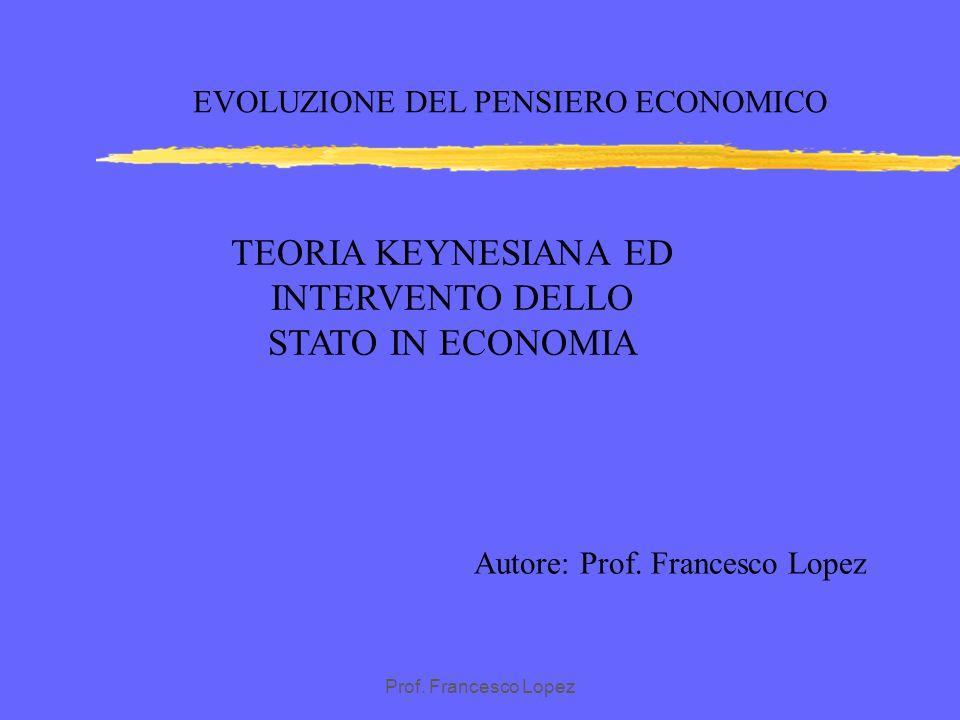 TEORIA KEYNESIANA ED INTERVENTO DELLO STATO IN ECONOMIA