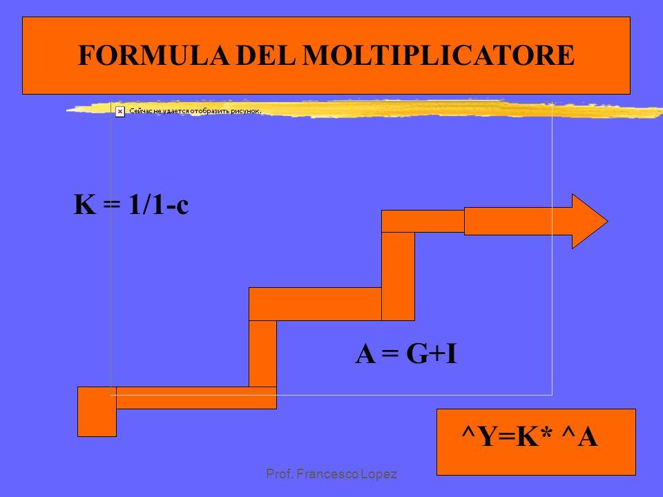 FORMULA DEL MOLTIPLICATORE
