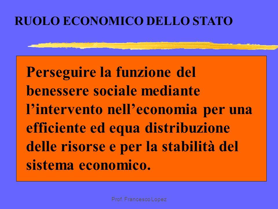 RUOLO ECONOMICO DELLO STATO