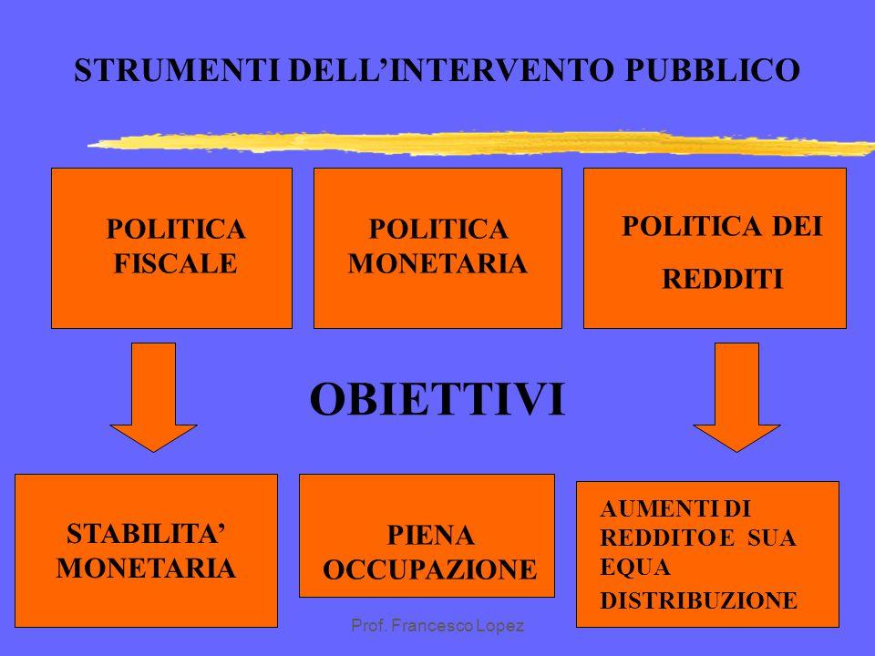 STRUMENTI DELL'INTERVENTO PUBBLICO