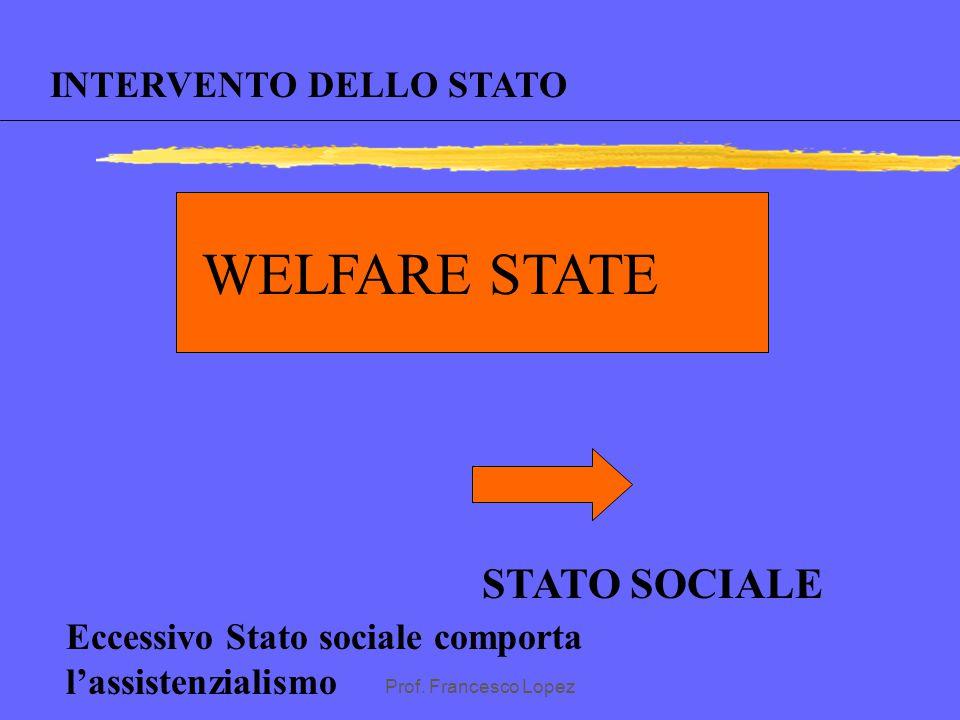 WELFARE STATE STATO SOCIALE INTERVENTO DELLO STATO