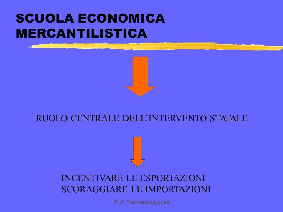 SCUOLA ECONOMICA MERCANTILISTICA