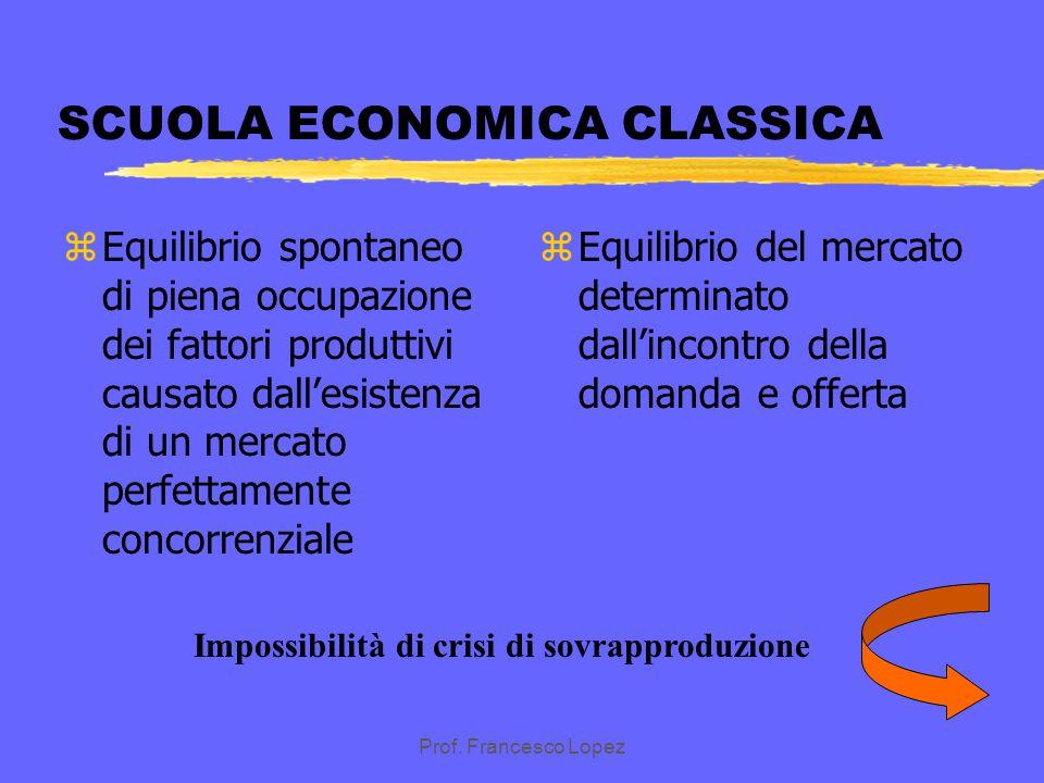 SCUOLA ECONOMICA CLASSICA