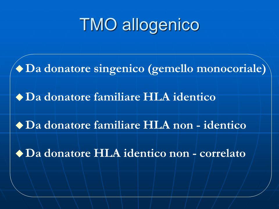 TMO allogenico Da donatore singenico (gemello monocoriale)