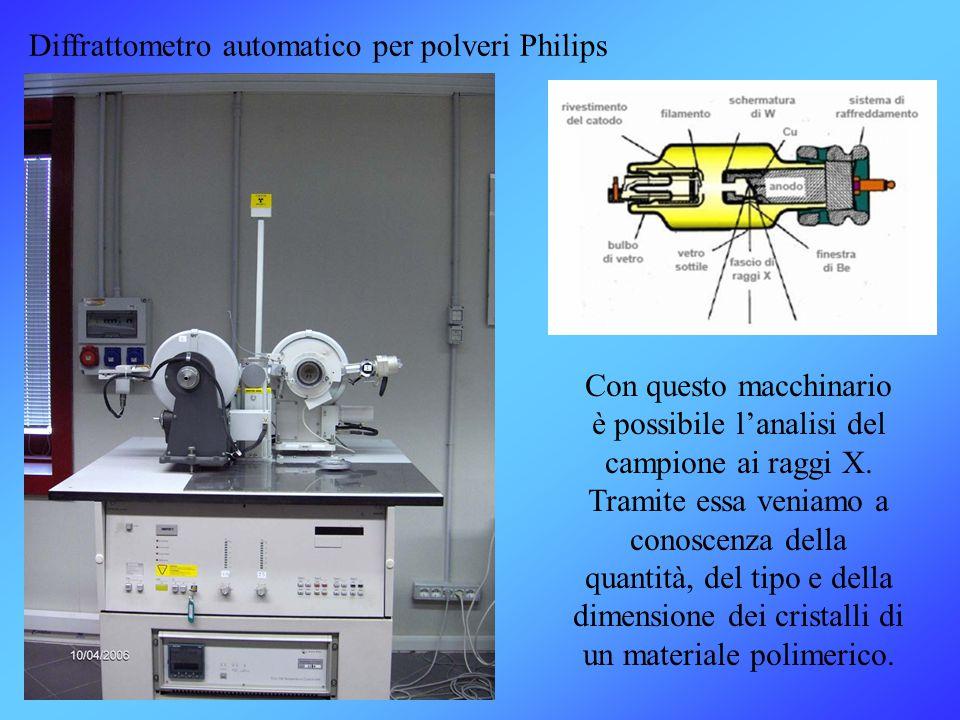 Diffrattometro automatico per polveri Philips