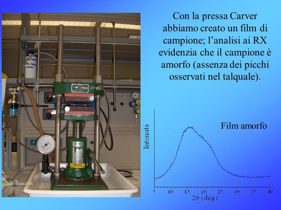 Con la pressa Carver abbiamo creato un film di campione; l'analisi ai RX evidenzia che il campione è amorfo (assenza dei picchi osservati nel talquale).
