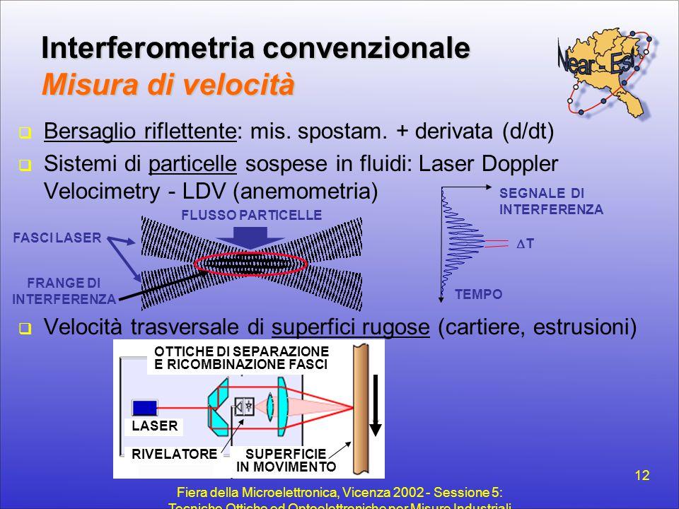 Interferometria convenzionale Misura di velocità