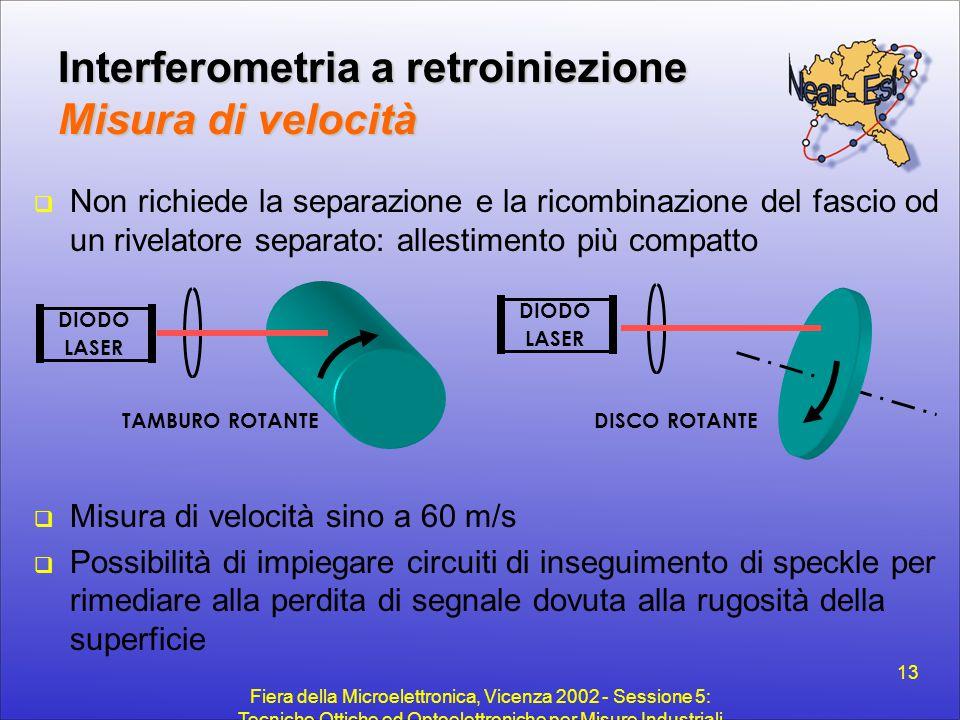 Interferometria a retroiniezione Misura di velocità