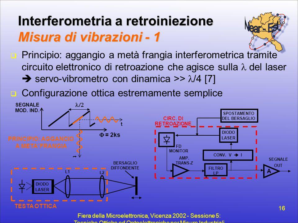 Interferometria a retroiniezione Misura di vibrazioni - 1