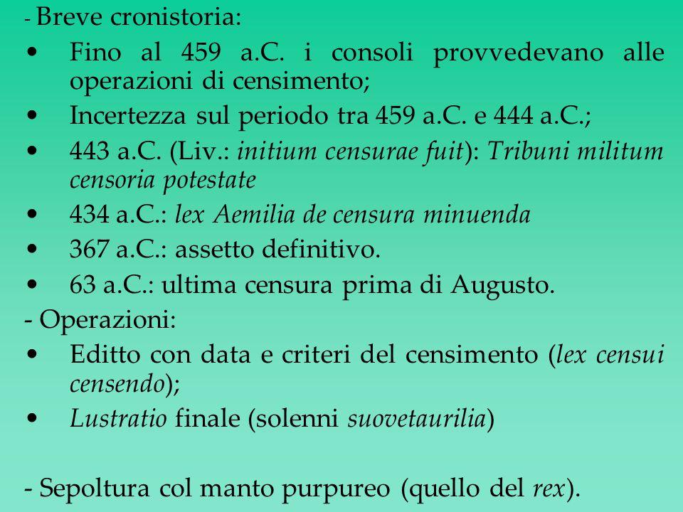 Fino al 459 a.C. i consoli provvedevano alle operazioni di censimento;