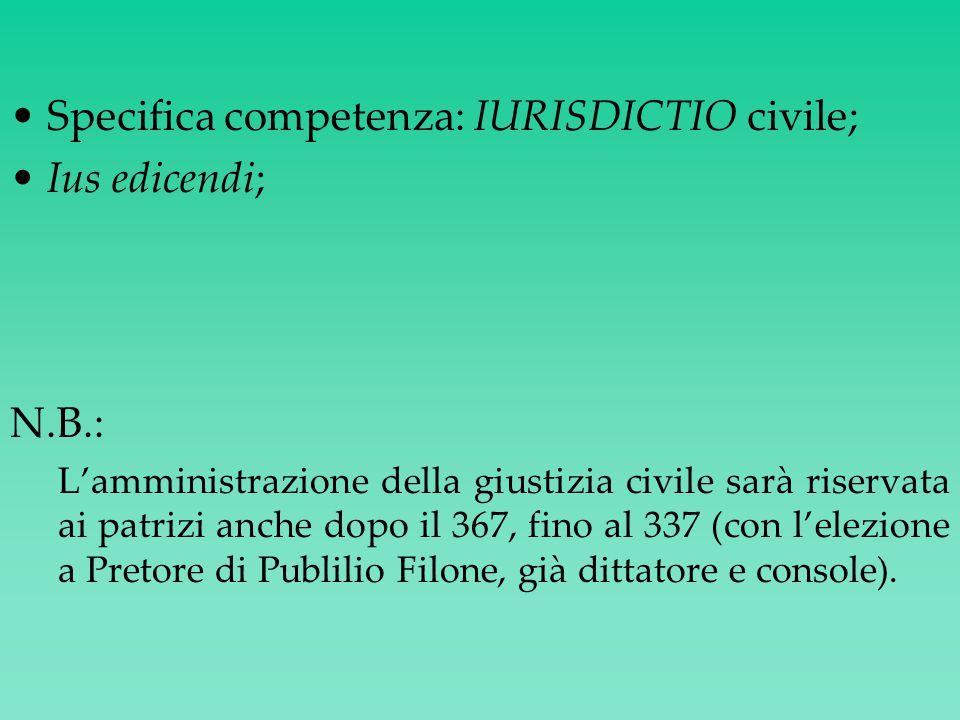 Specifica competenza: IURISDICTIO civile; Ius edicendi;