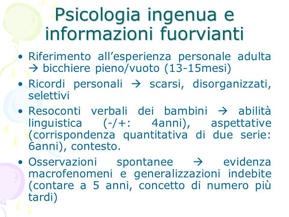 Psicologia ingenua e informazioni fuorvianti
