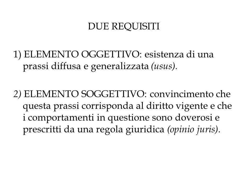 DUE REQUISITI 1) ELEMENTO OGGETTIVO: esistenza di una prassi diffusa e generalizzata (usus).