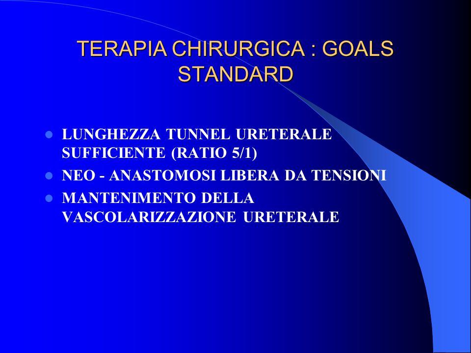 TERAPIA CHIRURGICA : GOALS STANDARD