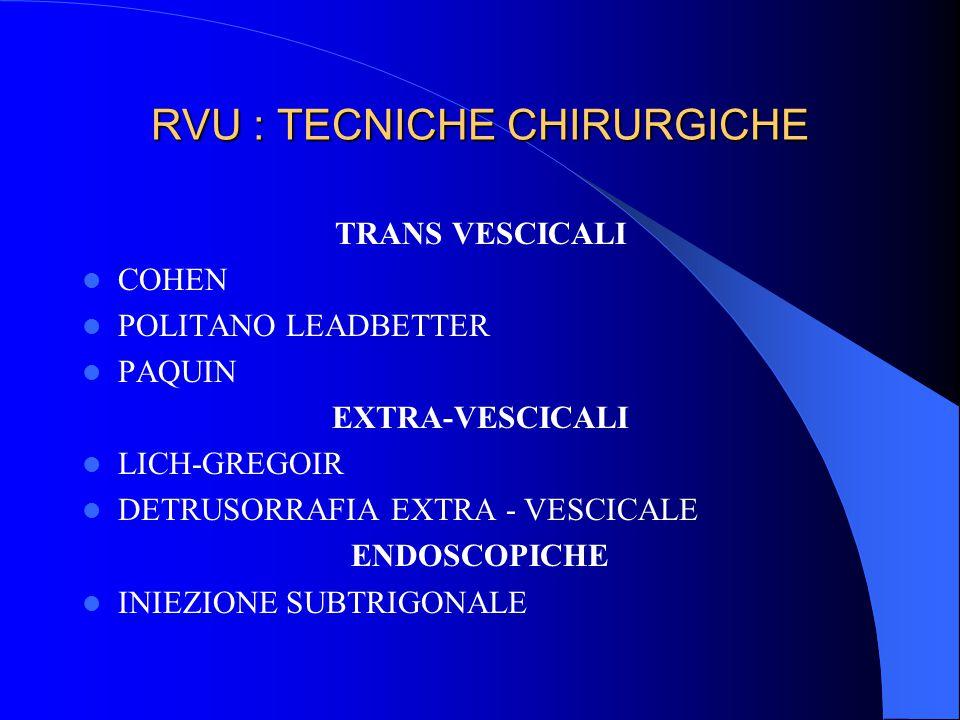 RVU : TECNICHE CHIRURGICHE