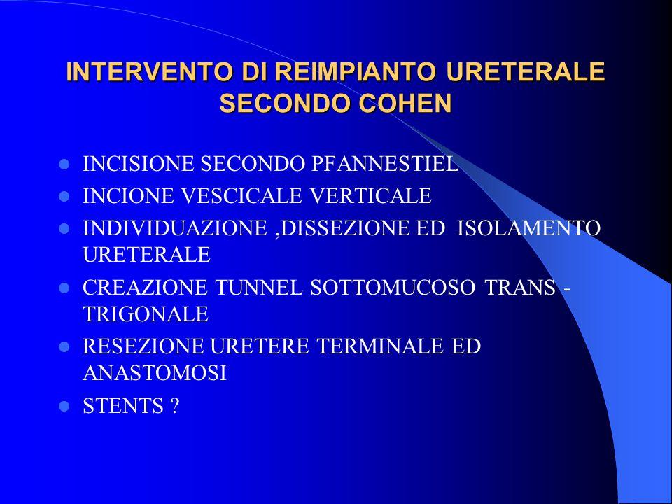INTERVENTO DI REIMPIANTO URETERALE SECONDO COHEN