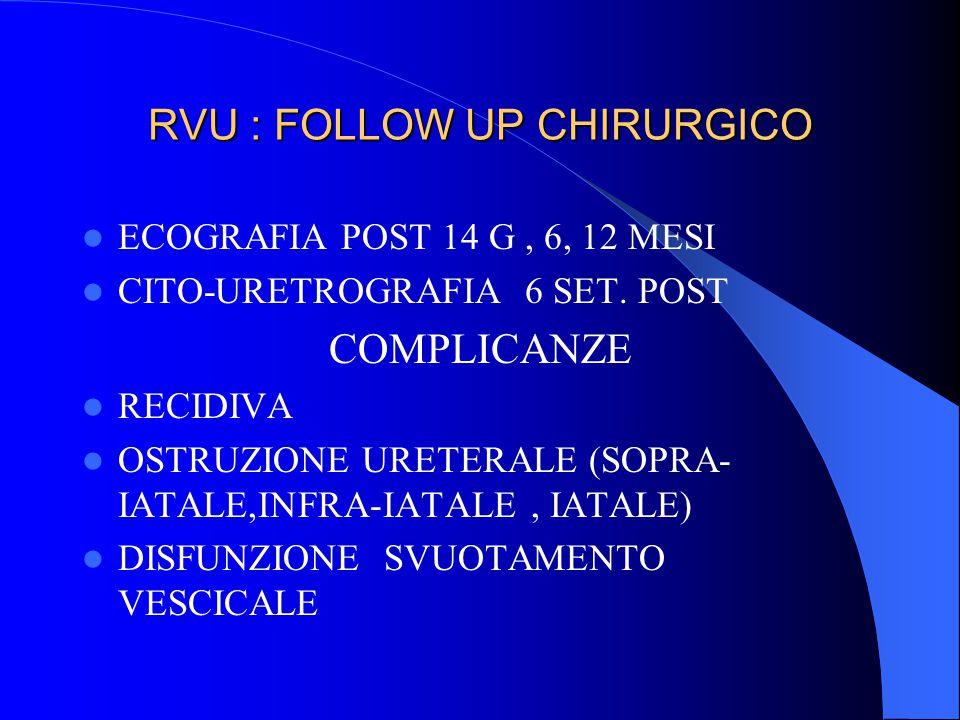 RVU : FOLLOW UP CHIRURGICO