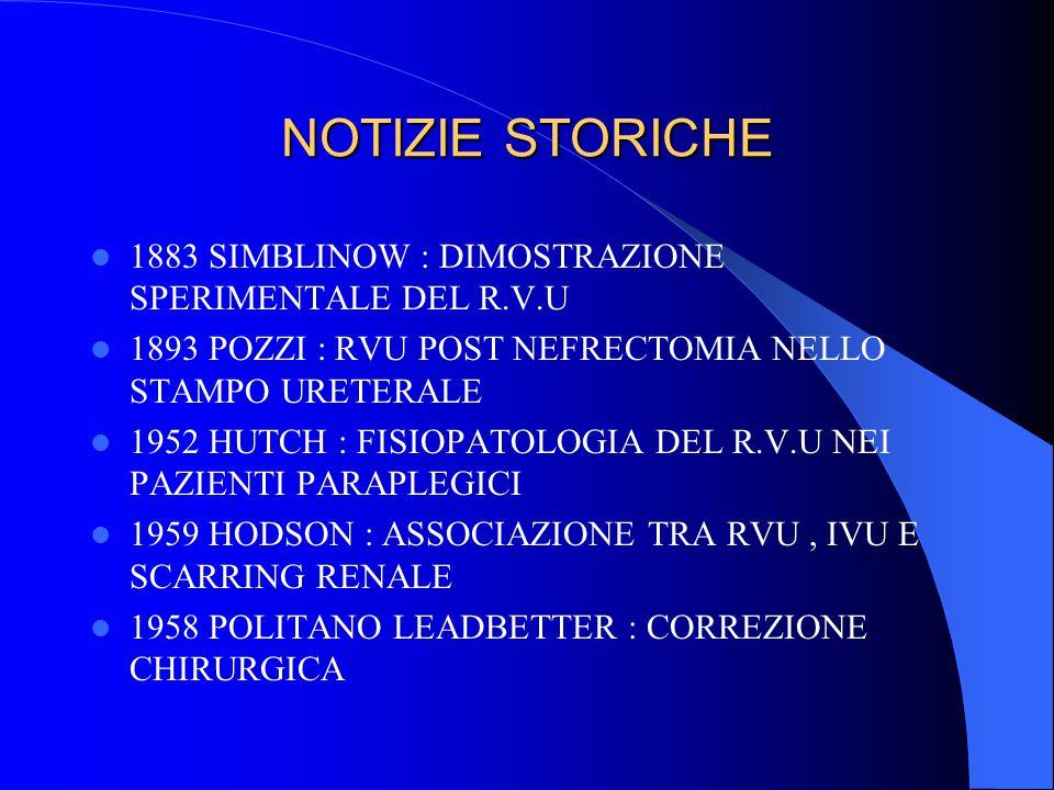 NOTIZIE STORICHE 1883 SIMBLINOW : DIMOSTRAZIONE SPERIMENTALE DEL R.V.U