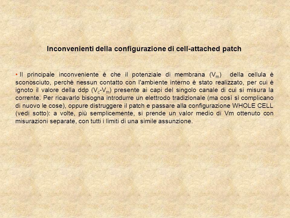 Inconvenienti della configurazione di cell-attached patch