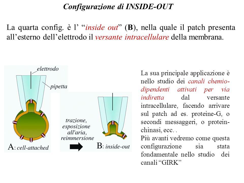 Configurazione di INSIDE-OUT