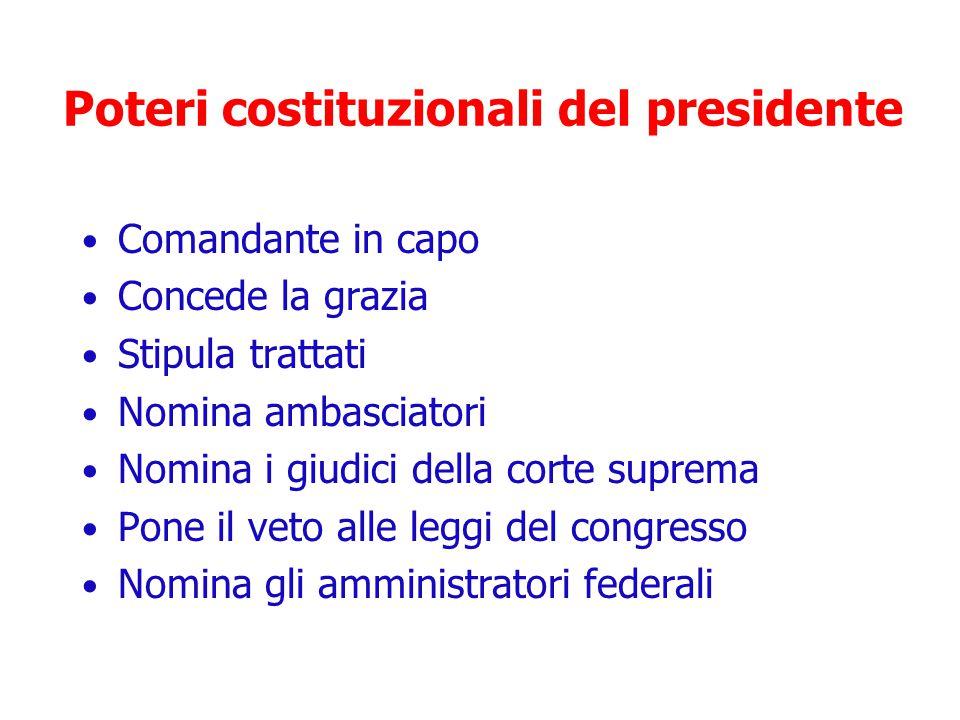Poteri costituzionali del presidente