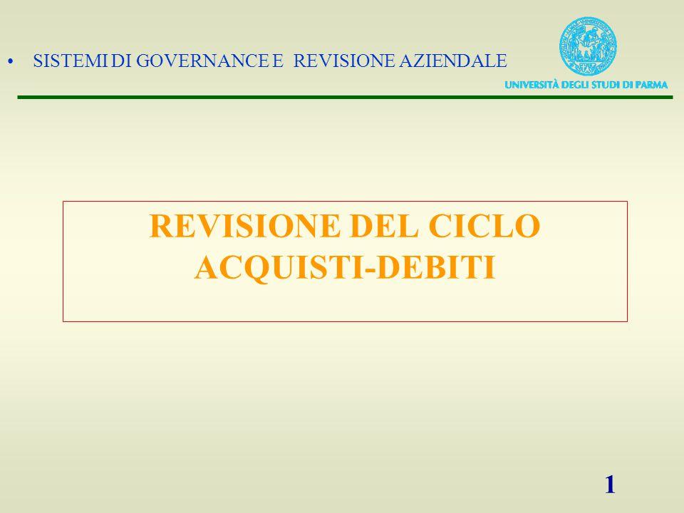 REVISIONE DEL CICLO ACQUISTI-DEBITI