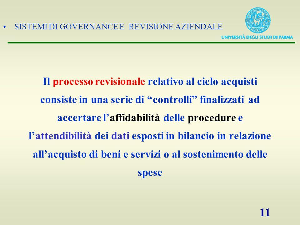 Il processo revisionale relativo al ciclo acquisti consiste in una serie di controlli finalizzati ad accertare l'affidabilità delle procedure e l'attendibilità dei dati esposti in bilancio in relazione all'acquisto di beni e servizi o al sostenimento delle spese