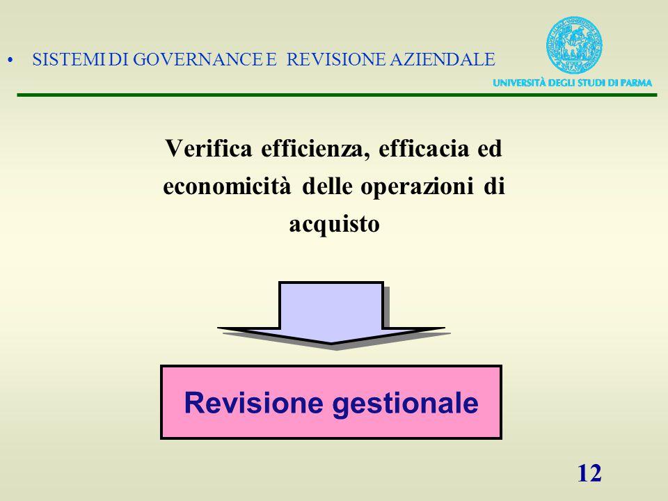 Verifica efficienza, efficacia ed economicità delle operazioni di