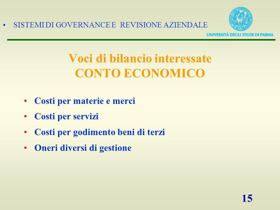 Voci di bilancio interessate CONTO ECONOMICO