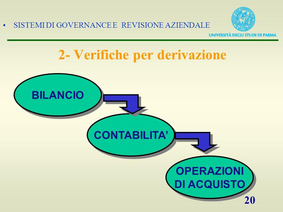 2- Verifiche per derivazione