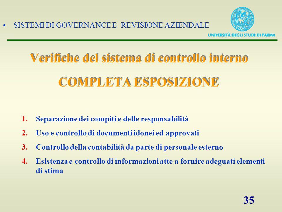 Verifiche del sistema di controllo interno COMPLETA ESPOSIZIONE