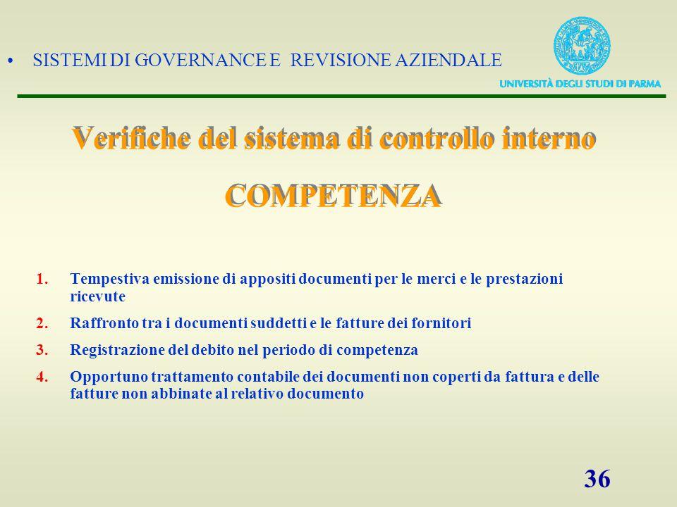 Verifiche del sistema di controllo interno COMPETENZA