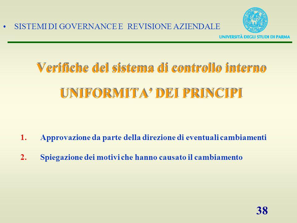 Verifiche del sistema di controllo interno UNIFORMITA' DEI PRINCIPI