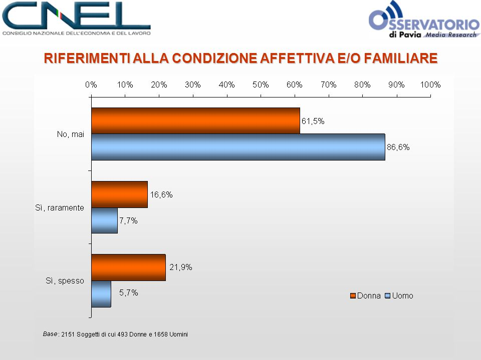 RIFERIMENTI ALLA CONDIZIONE AFFETTIVA E/O FAMILIARE