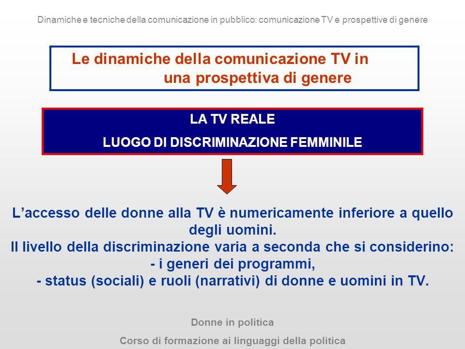 Le dinamiche della comunicazione TV in una prospettiva di genere
