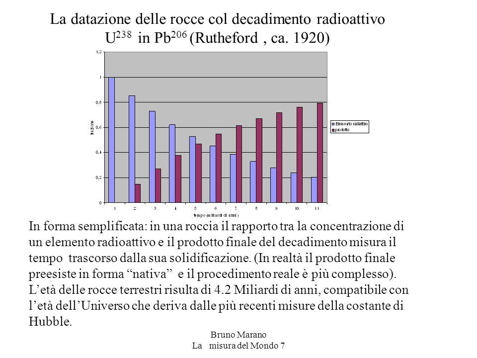La datazione delle rocce col decadimento radioattivo