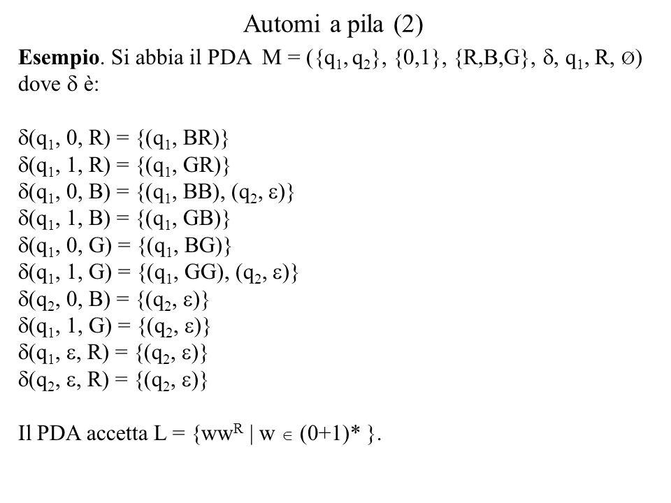 Automi a pila (2) Esempio. Si abbia il PDA M = ({q1, q2}, {0,1}, {R,B,G}, d, q1, R, Ø) dove d è: d(q1, 0, R) = {(q1, BR)}